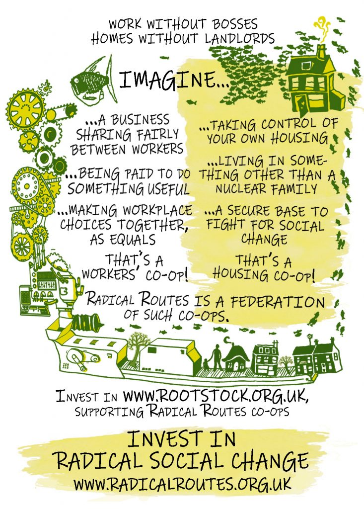 """A6 advert for Radical Routes: """"Work Without Bosses, Homes Without Landlords"""""""