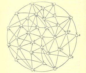 An open network