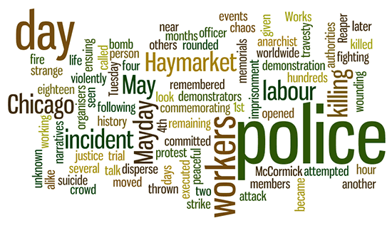 Haymarket-talk-wordle